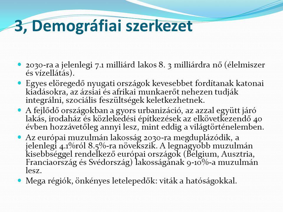 3, Demográfiai szerkezet
