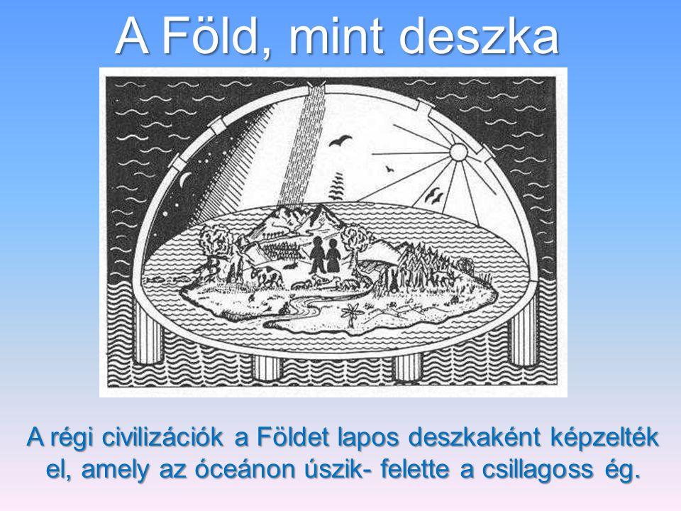 A Föld, mint deszka A régi civilizációk a Földet lapos deszkaként képzelték el, amely az óceánon úszik- felette a csillagoss ég.