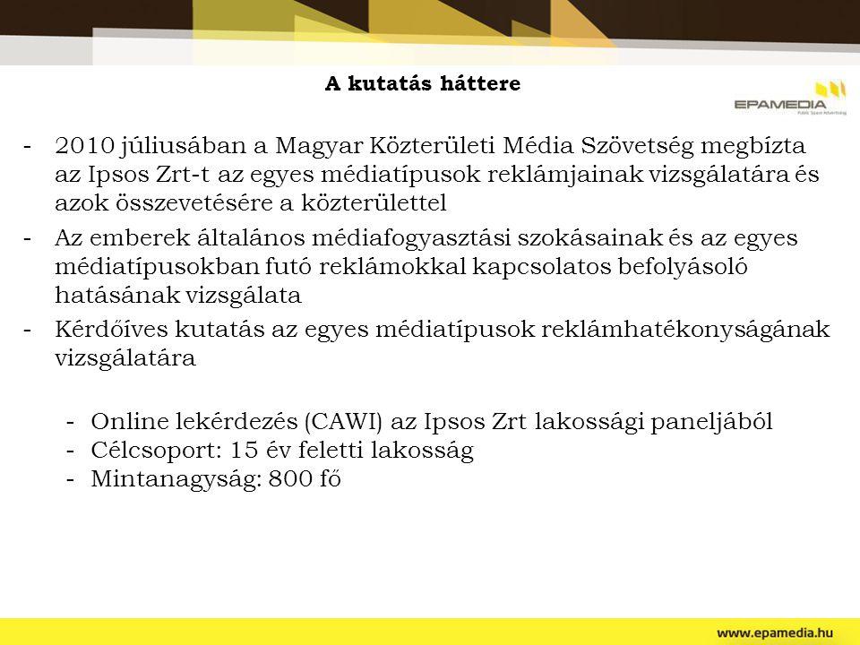 - Online lekérdezés (CAWI) az Ipsos Zrt lakossági paneljából