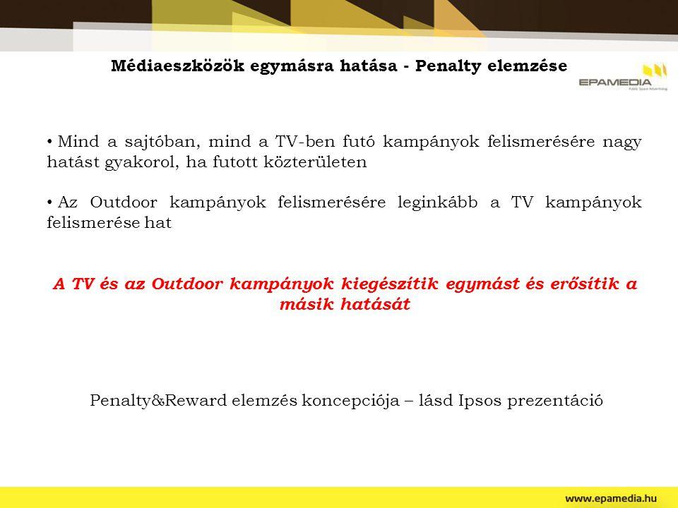 Médiaeszközök egymásra hatása - Penalty elemzése
