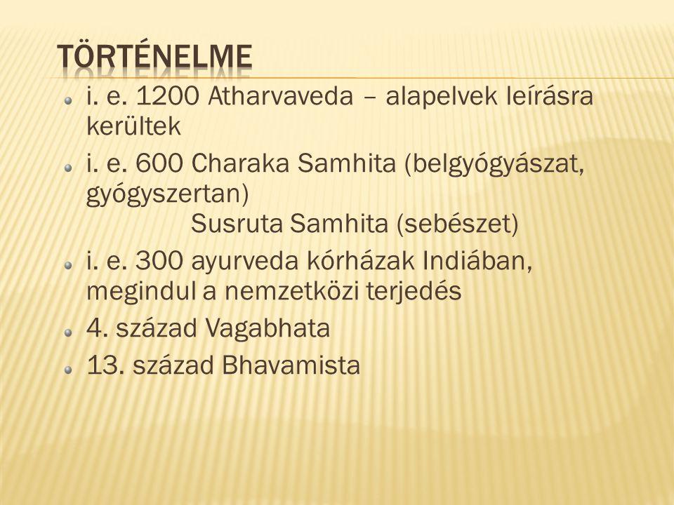 Történelme i. e. 1200 Atharvaveda – alapelvek leírásra kerültek