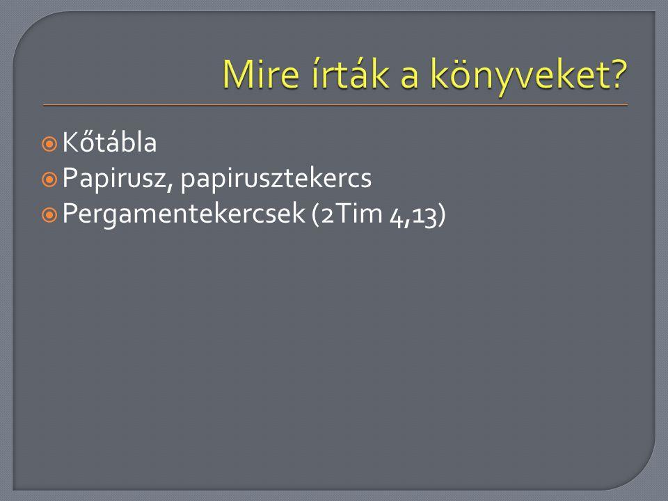 Mire írták a könyveket Kőtábla Papirusz, papirusztekercs