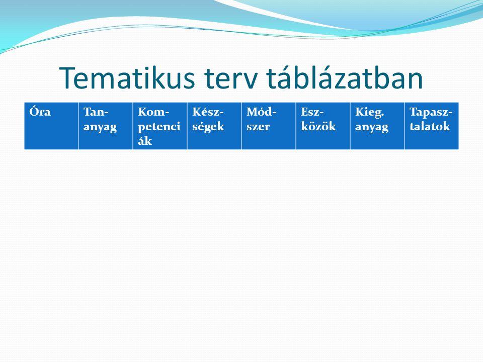 Tematikus terv táblázatban