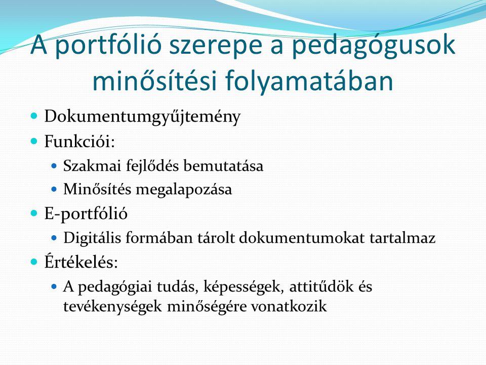 A portfólió szerepe a pedagógusok minősítési folyamatában
