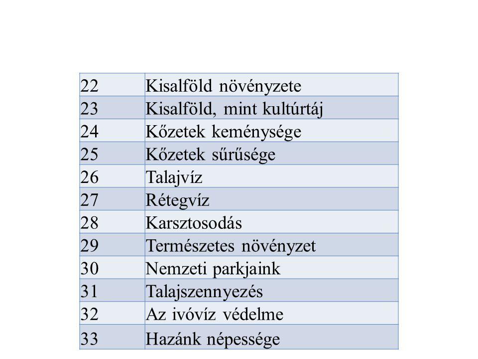22 Kisalföld növényzete. 23. Kisalföld, mint kultúrtáj. 24. Kőzetek keménysége. 25. Kőzetek sűrűsége.
