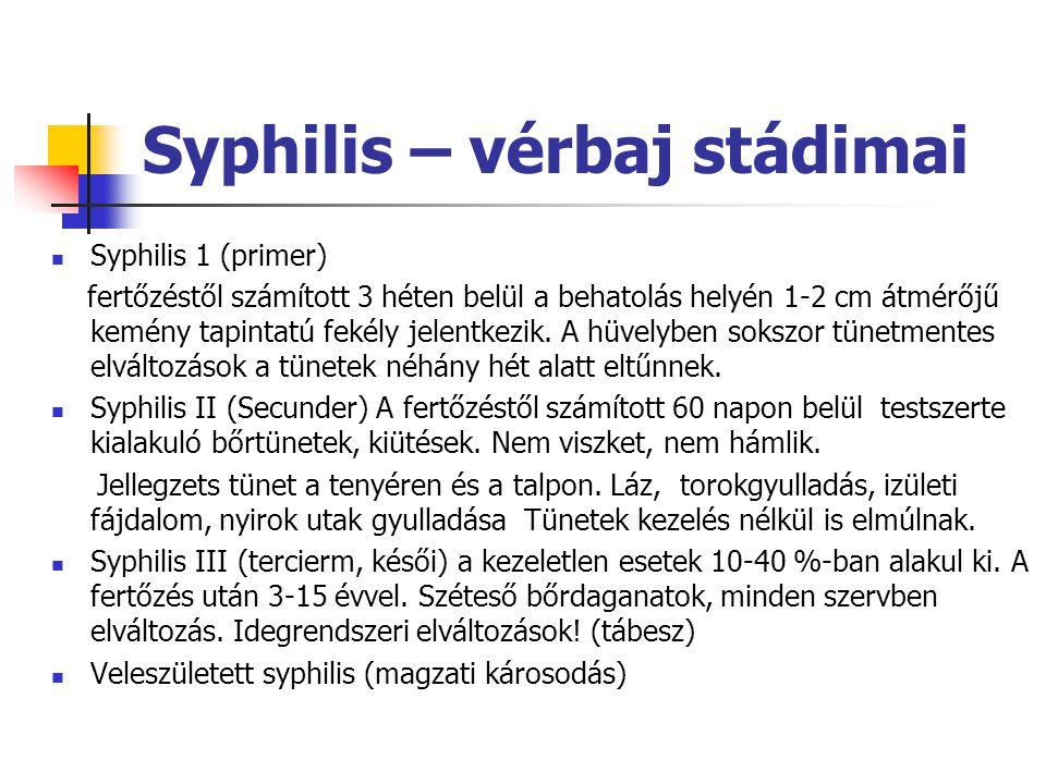 Syphilis – vérbaj stádimai