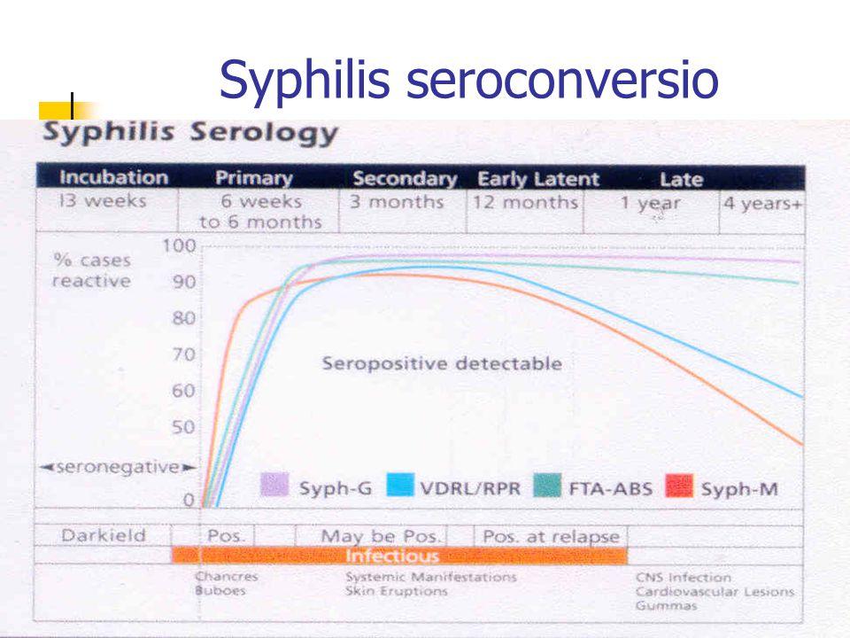 Syphilis seroconversio