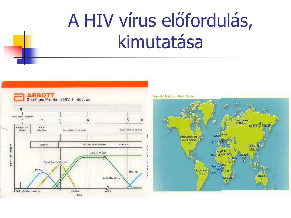 A HIV vírus előfordulás, kimutatása
