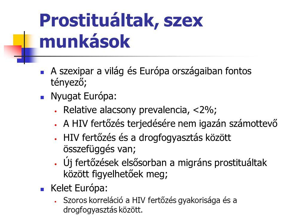 Prostituáltak, szex munkások
