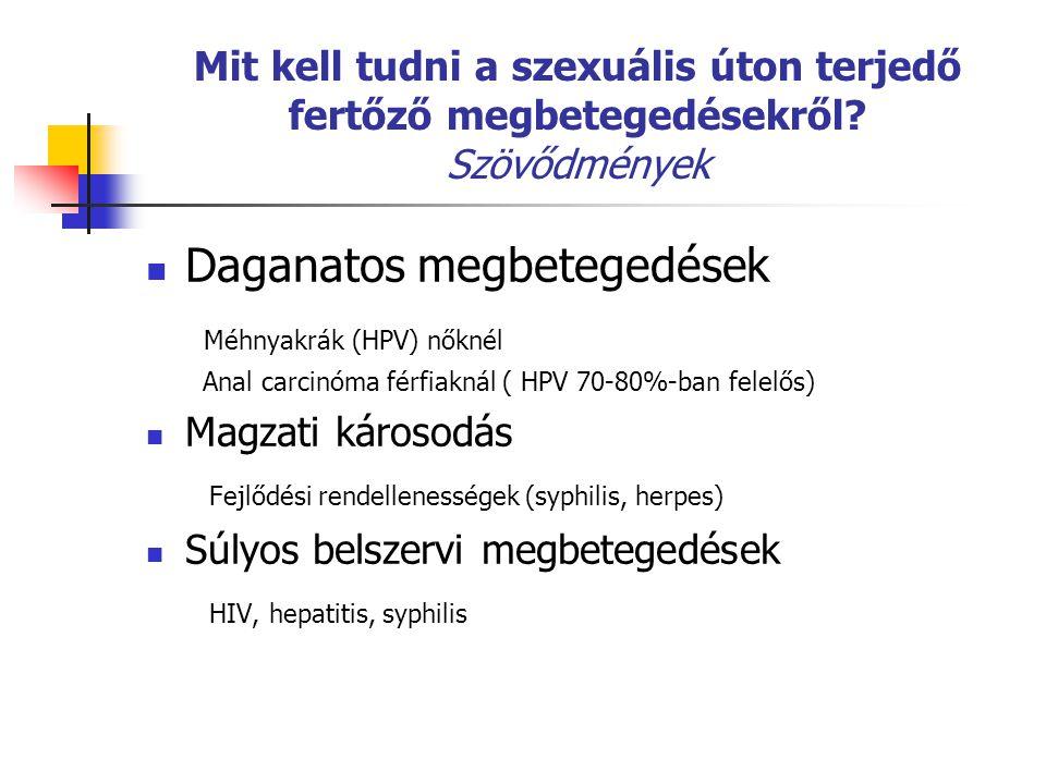 Daganatos megbetegedések Méhnyakrák (HPV) nőknél