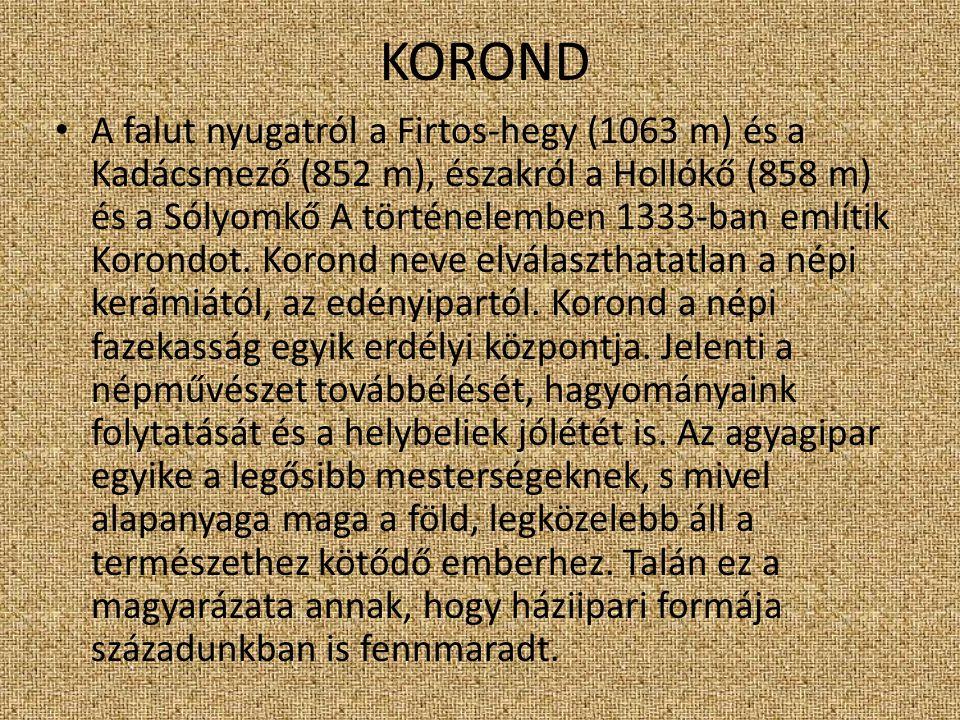 KOROND