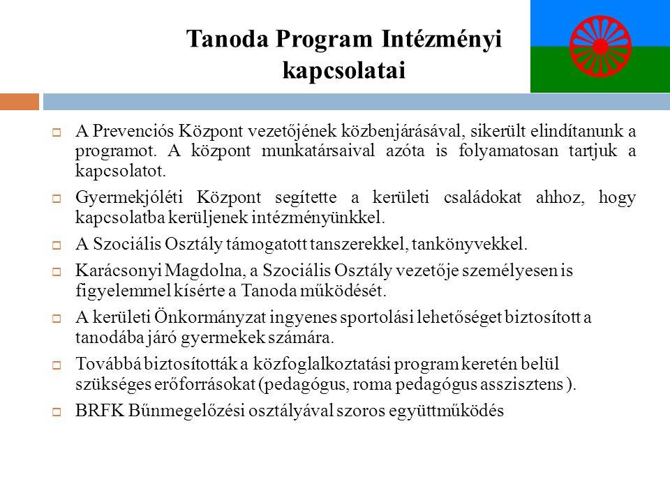 Tanoda Program Intézményi kapcsolatai