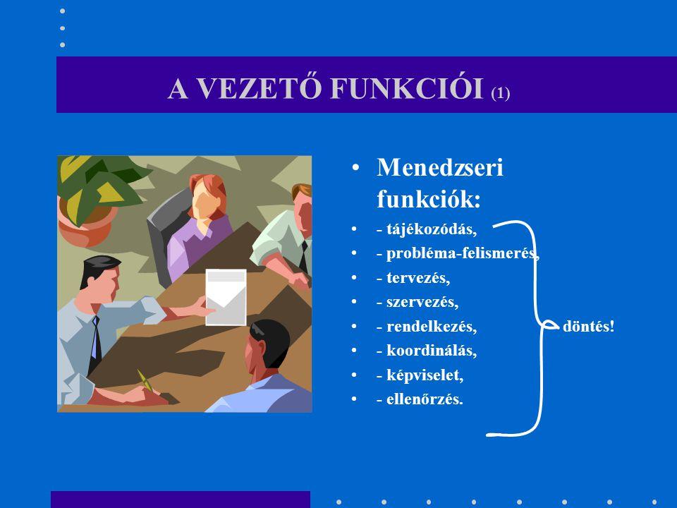 A VEZETŐ FUNKCIÓI (1) Menedzseri funkciók: - tájékozódás,