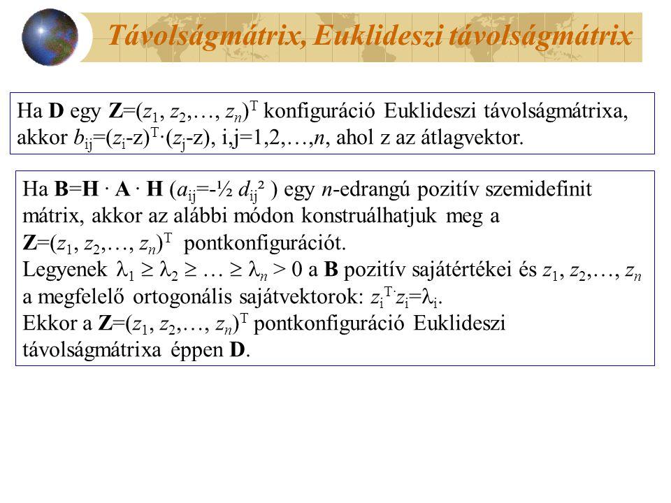 Távolságmátrix, Euklideszi távolságmátrix