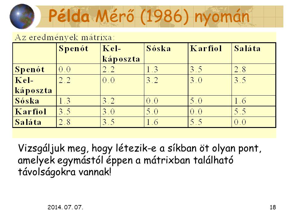 Példa Mérő (1986) nyomán Vizsgáljuk meg, hogy létezik-e a síkban öt olyan pont, amelyek egymástól éppen a mátrixban található távolságokra vannak!