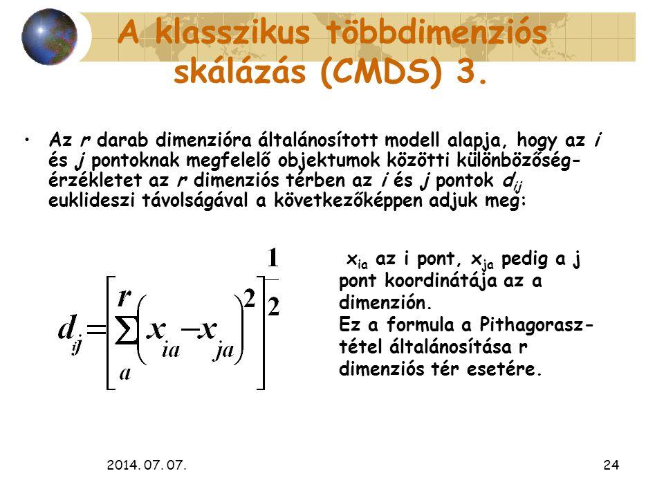 A klasszikus többdimenziós skálázás (CMDS) 3.