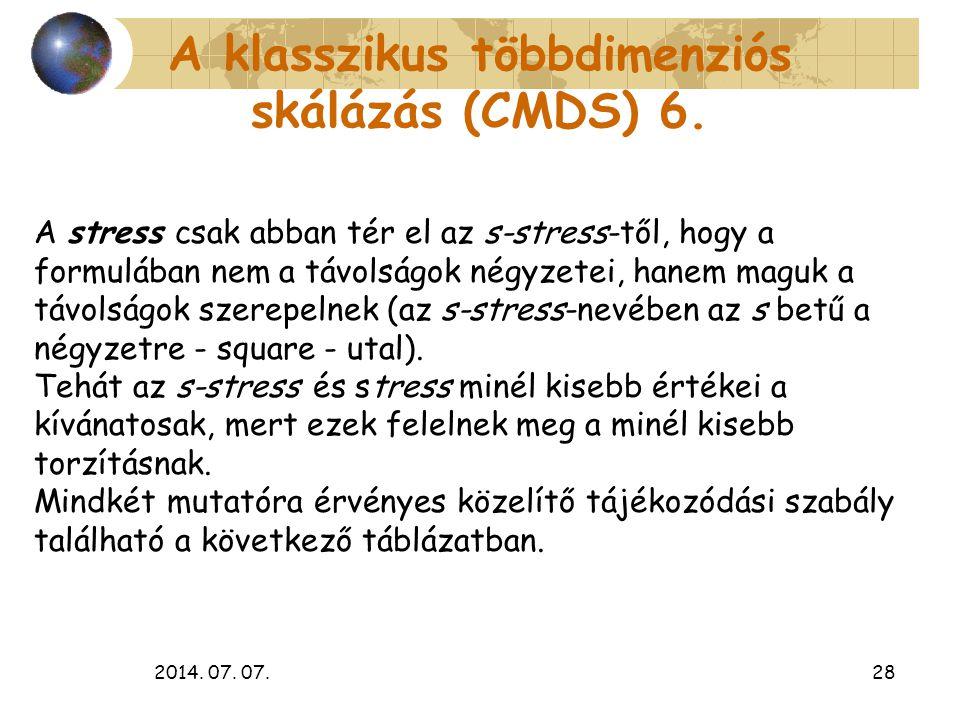 A klasszikus többdimenziós skálázás (CMDS) 6.