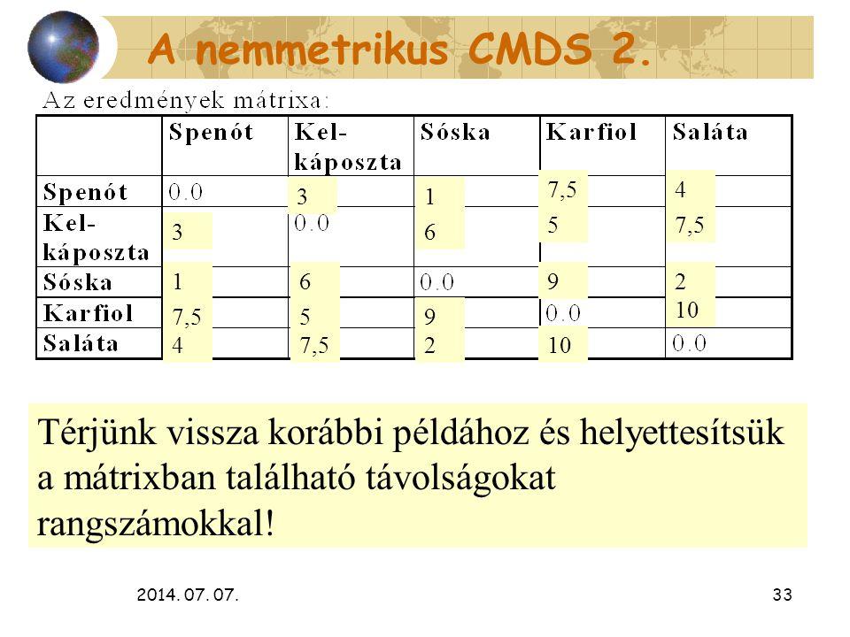 A nemmetrikus CMDS 2. 7,5. 4. 3. 1. 5. 7,5. 3. 6. 1. 6. 9. 2. 10. 7,5. 5. 9. 4. 7,5.