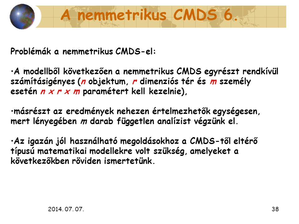 A nemmetrikus CMDS 6. Problémák a nemmetrikus CMDS-el: