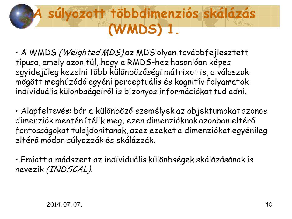 A súlyozott többdimenziós skálázás (WMDS) 1.