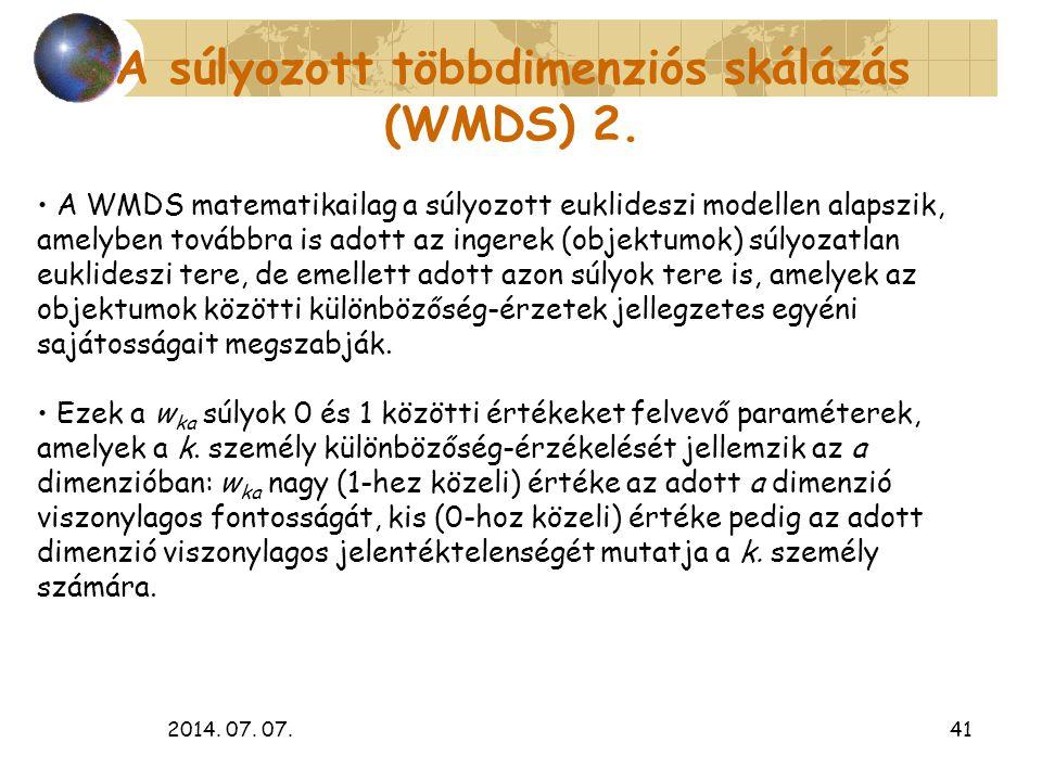 A súlyozott többdimenziós skálázás (WMDS) 2.