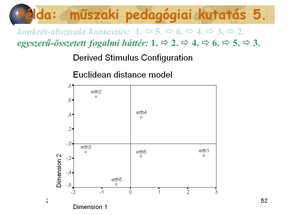 Példa: műszaki pedagógiai kutatás 5.