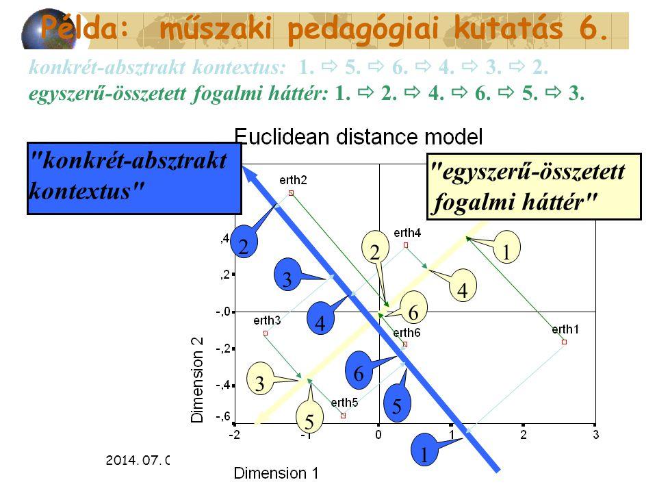 Példa: műszaki pedagógiai kutatás 6.