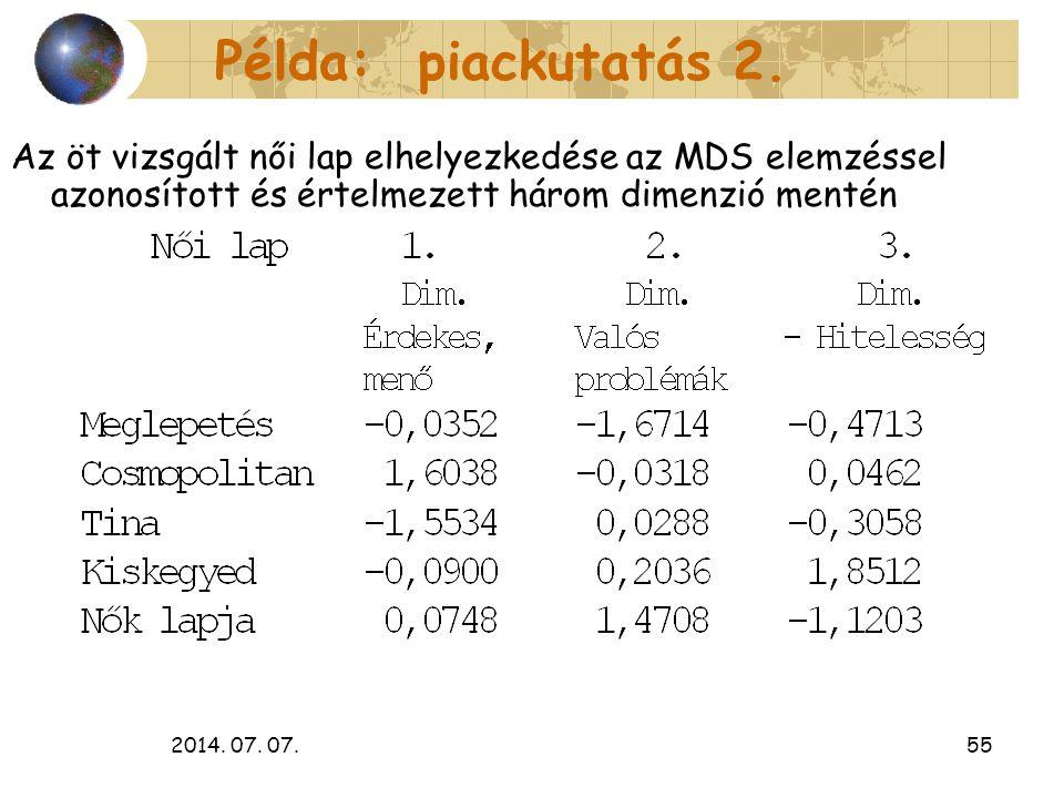 Példa: piackutatás 2. Az öt vizsgált női lap elhelyezkedése az MDS elemzéssel azonosított és értelmezett három dimenzió mentén.