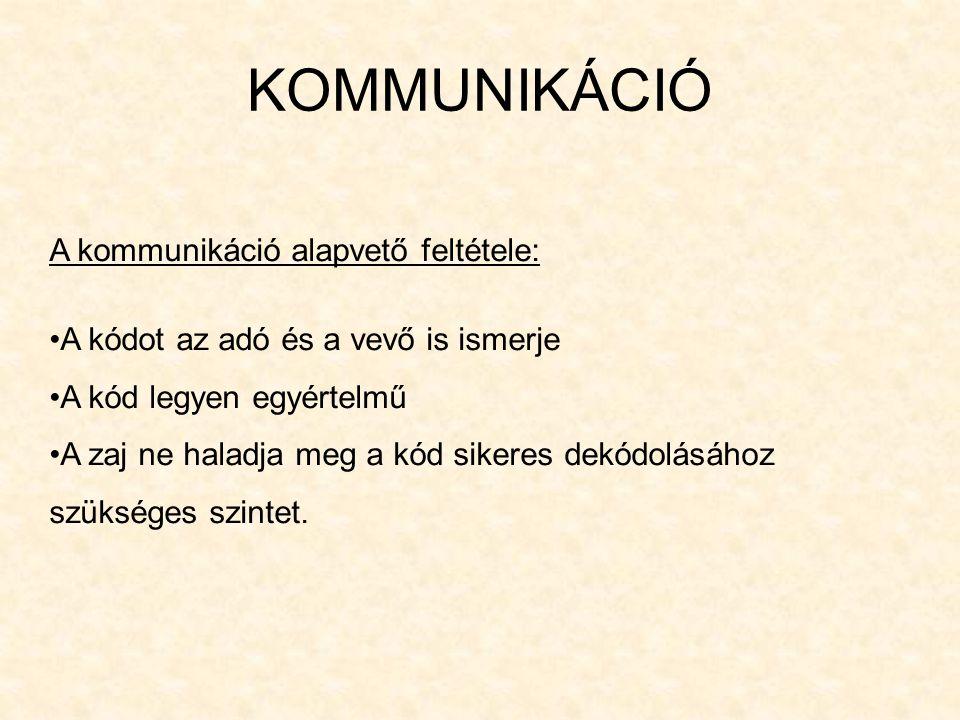 KOMMUNIKÁCIÓ A kommunikáció alapvető feltétele: