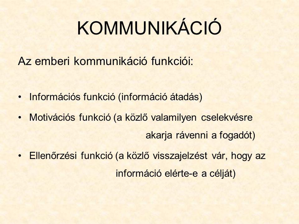 KOMMUNIKÁCIÓ Az emberi kommunikáció funkciói: