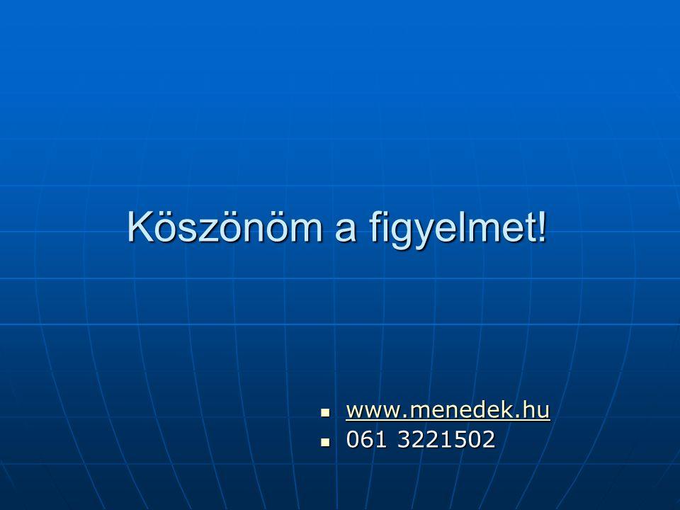 Köszönöm a figyelmet! www.menedek.hu 061 3221502