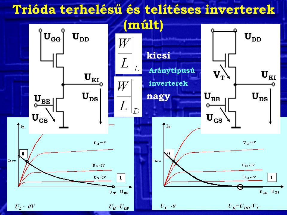 Trióda terhelésű és telítéses inverterek (múlt)