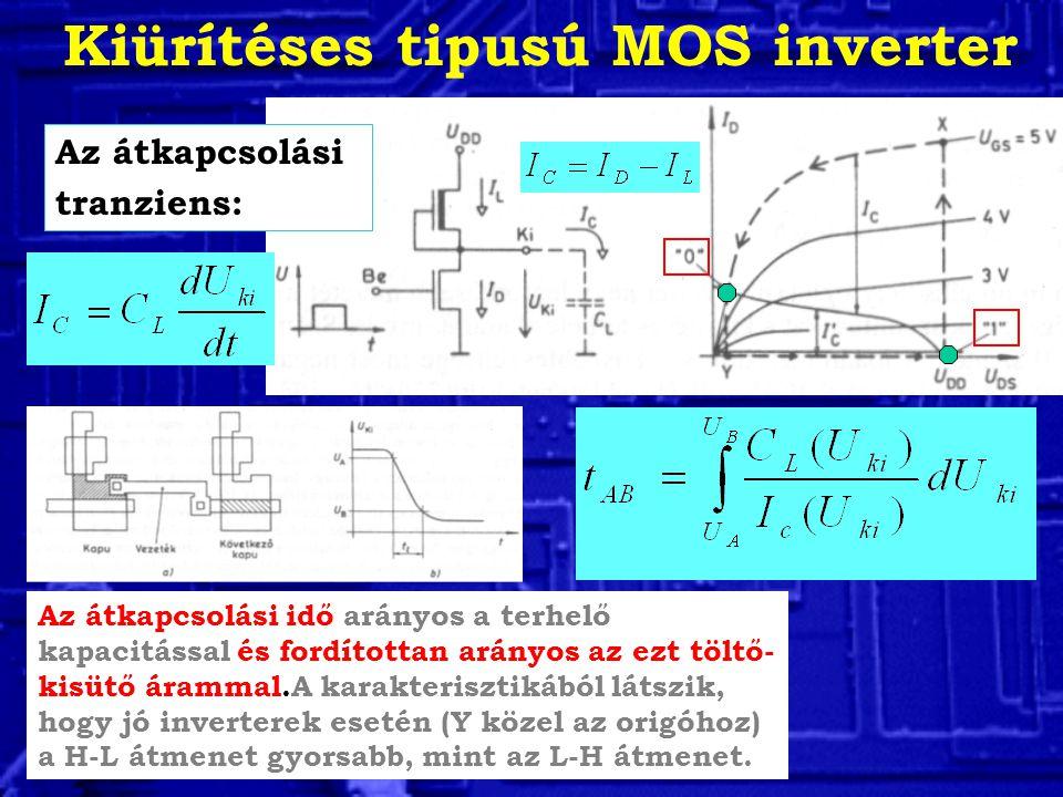 Kiürítéses tipusú MOS inverter