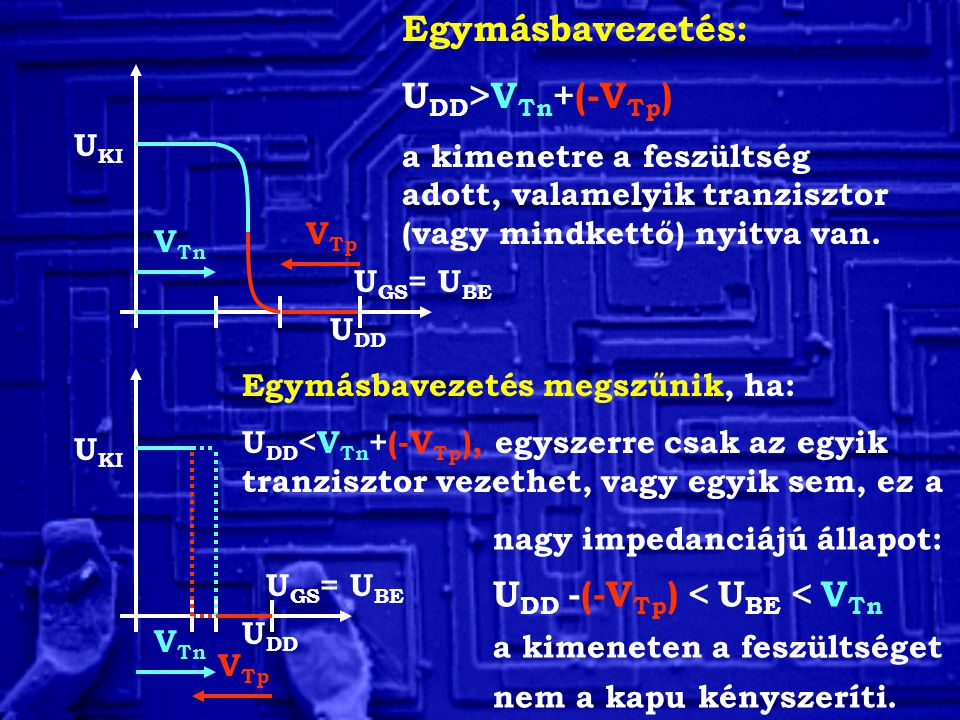 UDD -(-VTp) < UBE < VTn