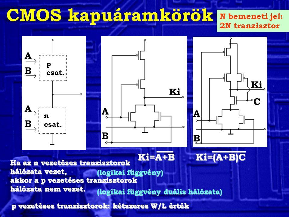 CMOS kapuáramkörök A B Ki Ki C A A A B B B Ki=A+B Ki=(A+B)C