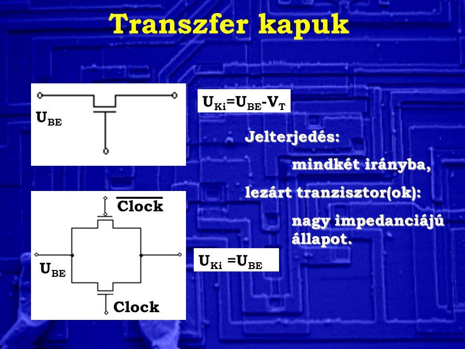 Transzfer kapuk UKi=UBE-VT UBE Jelterjedés: mindkét irányba,
