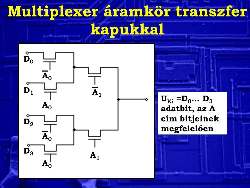Multiplexer áramkör transzfer kapukkal