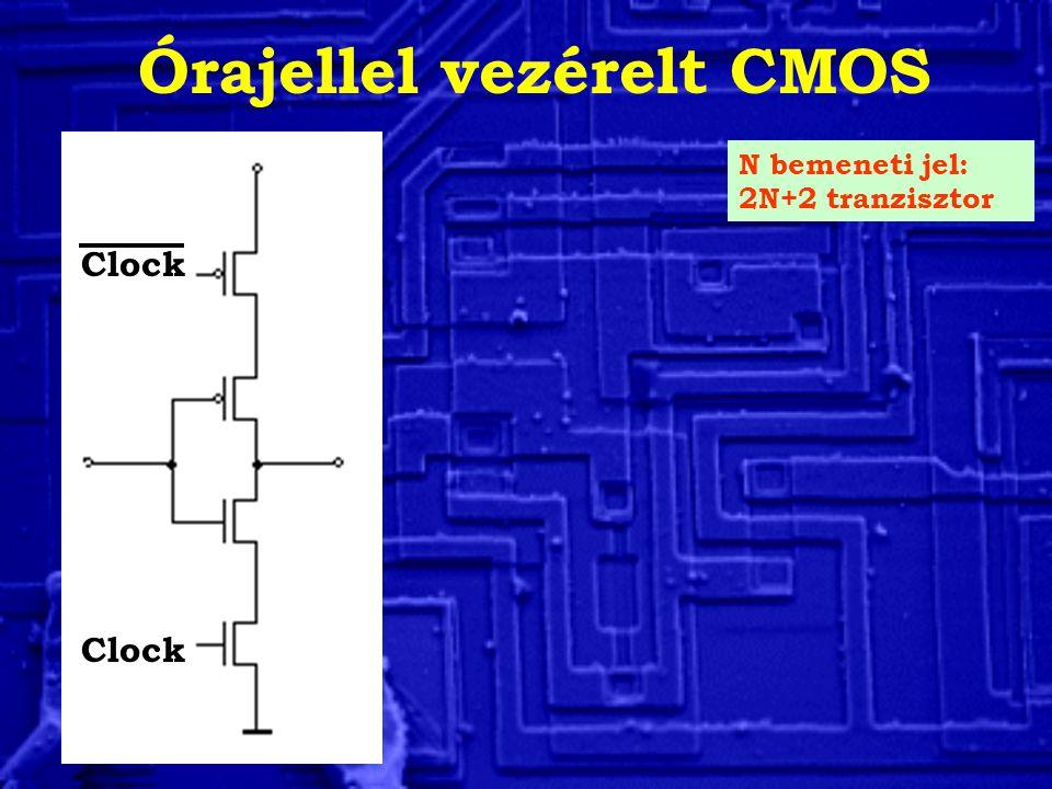 Órajellel vezérelt CMOS