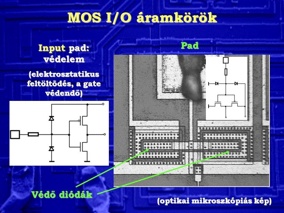 MOS I/O áramkörök Pad Input pad: védelem Védő diódák