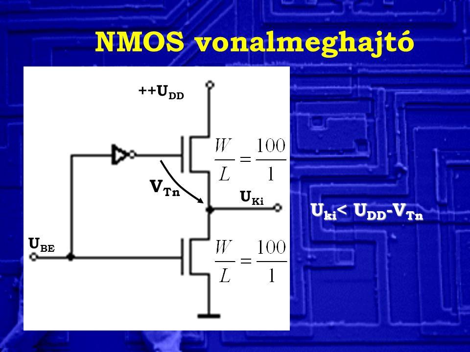 NMOS vonalmeghajtó ++UDD VTn UKi Uki< UDD-VTn UBE