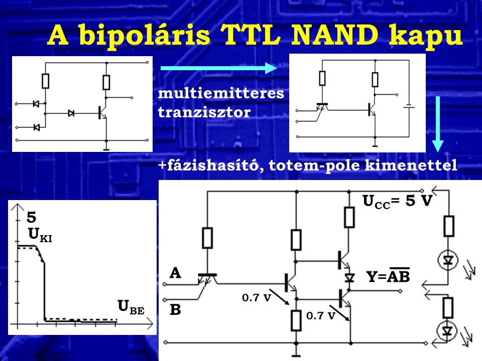 A bipoláris TTL NAND kapu