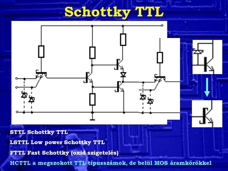 Schottky TTL STTL Schottky TTL LSTTL Low power Schottky TTL
