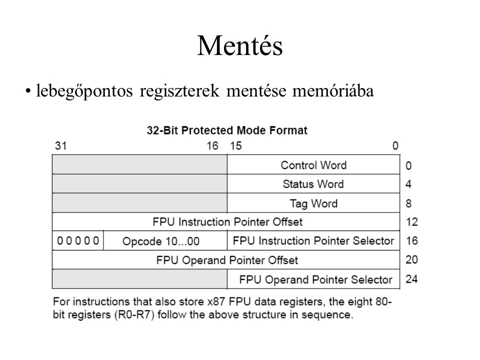 Mentés lebegőpontos regiszterek mentése memóriába