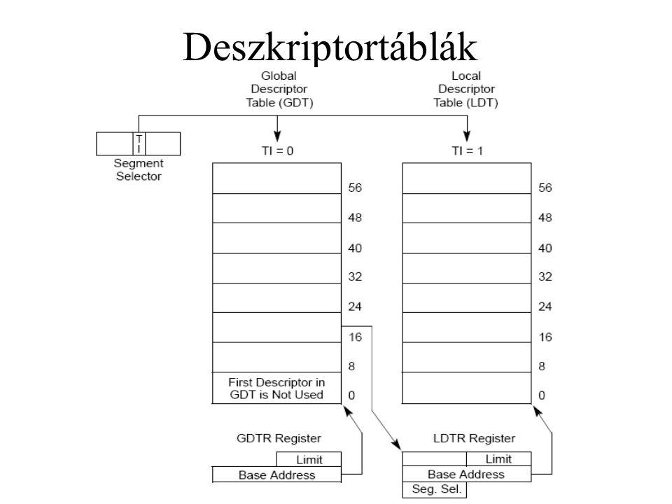 Deszkriptortáblák