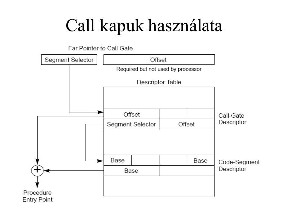 Call kapuk használata