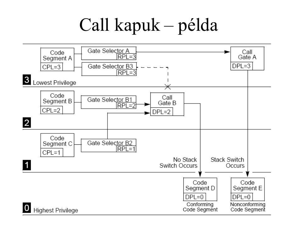 Call kapuk – példa