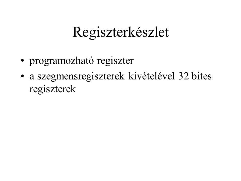 Regiszterkészlet programozható regiszter