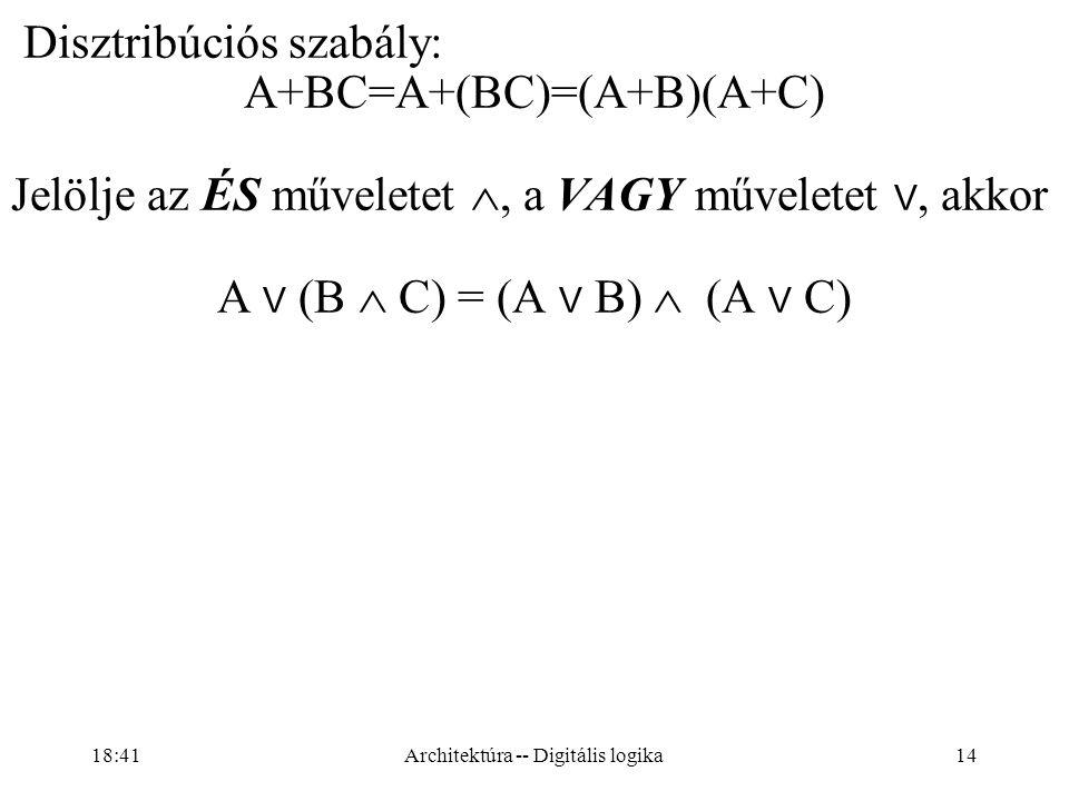 Disztribúciós szabály: A+BC=A+(BC)=(A+B)(A+C)