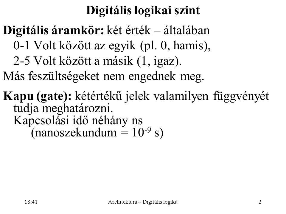 Digitális logikai szint Digitális áramkör: két érték – általában