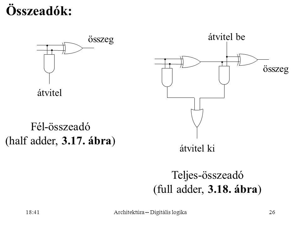 Összeadók: Fél-összeadó (half adder, 3.17. ábra)